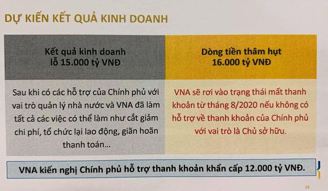 Tổng giám đốc Vietnam Airlines: Chỉ có một câu ngắn gọn là tê liệt, đóng băng  - Ảnh 5.