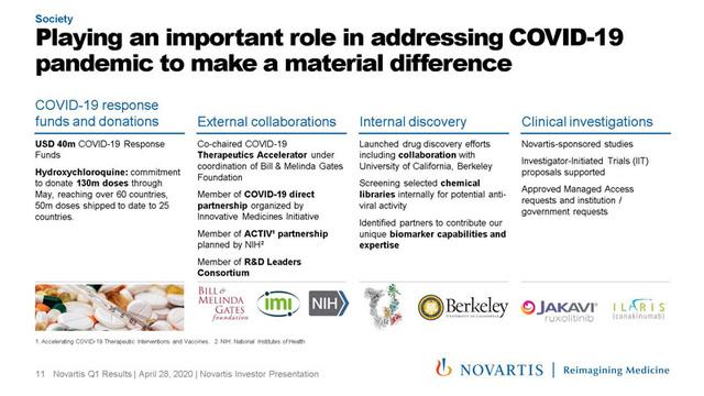 Novartis và danh mục thuốc hỗ trợ chữa Covid – 19 không lợi nhuận  - Ảnh 3.