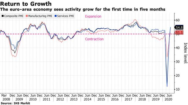 Bloomberg: Làn sóng Covid-19 thứ hai phủ khắp châu Á, triển vọng phục hồi kinh tế toàn cầu mờ mịt  - Ảnh 1.