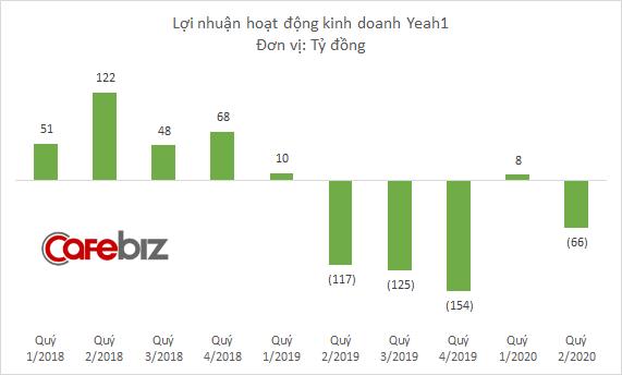 Yeah1 phát triển mảng thương mại đa kênh, lấy tên Giga1 với định giá không dưới 60 triệu USD - Ảnh 1.