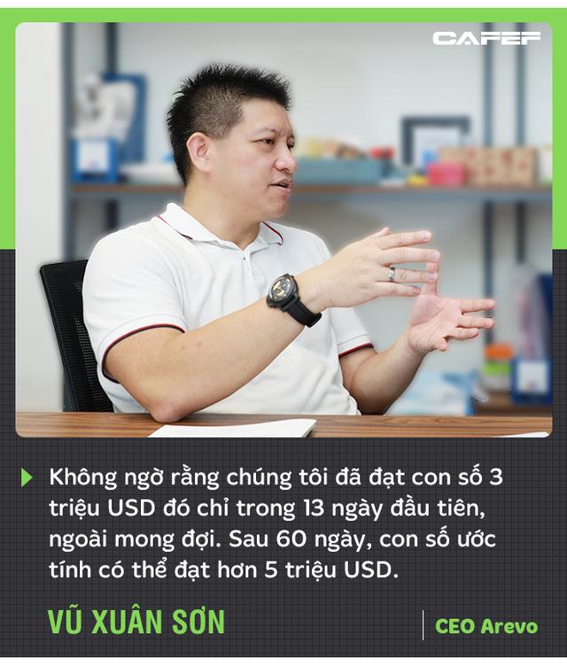 CEO Arevo Vũ Xuân Sơn: Chúng tôi sẽ xây nhà máy in 3D sợi carbon lớn nhất thế giới tại Việt Nam - Ảnh 2.