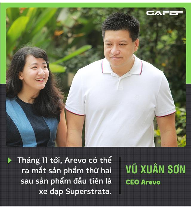 CEO Arevo Vũ Xuân Sơn: Chúng tôi sẽ xây nhà máy in 3D sợi carbon lớn nhất thế giới tại Việt Nam - Ảnh 5.