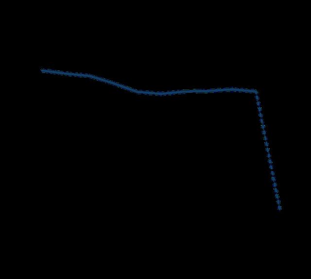 Think tank Hoa Kỳ: Tại sao dân số trẻ và đông gấp gần 3 lần nhưng Indonesia lại tụt hậu về sản xuất và thu hút FDI so với Việt Nam?  - Ảnh 2.