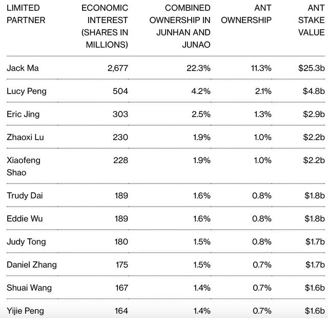 Công ty fintech hot nhất thế giới sắp lên sàn, gần 20 thành viên ban lãnh đạo sẽ trở thành tỷ phú, nhân viên mới vào sắp giàu to - Ảnh 2.