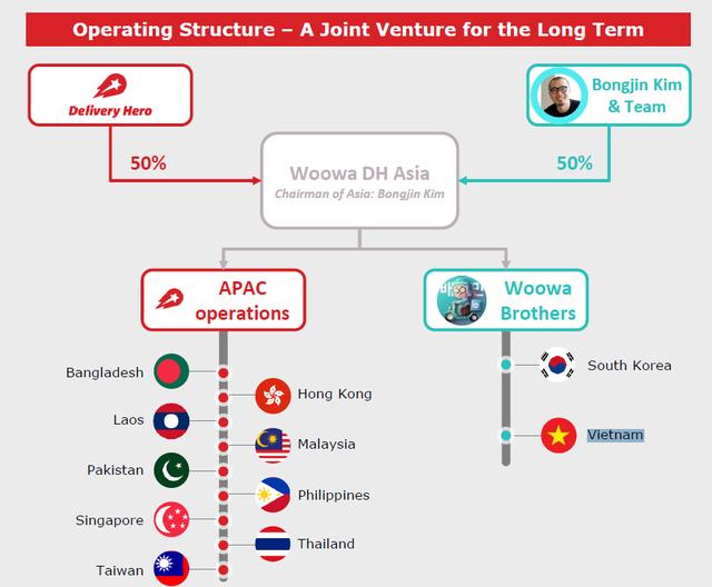 Tham vọng của Baemin tại thị trường Việt Nam, lỗ gần 570 tỷ đồng trong năm đầu vận hành, gần ngang ngửa với Foody  - Ảnh 1.