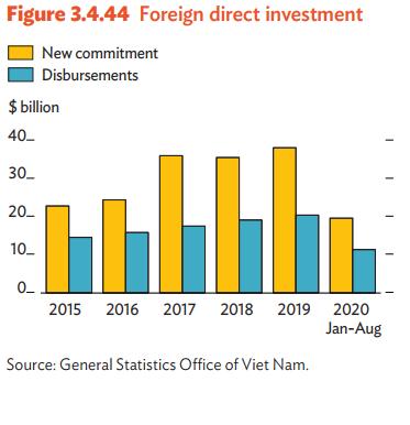 ADB hạ dự báo tăng trưởng GDP Việt Nam từ 4,1% xuống còn 1,8% - Ảnh 3.