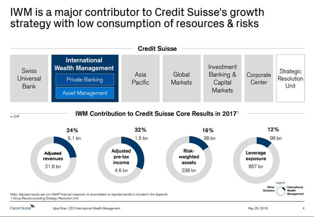 Credit Suisse và UBS sáp nhập: Phác thảo chân dung siêu ngân hàng Thụy Sĩ  - Ảnh 1.