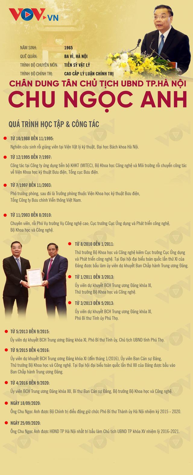 Chân dung tân Chủ tịch UBND thành phố Hà Nội Chu Ngọc Anh  - Ảnh 1.
