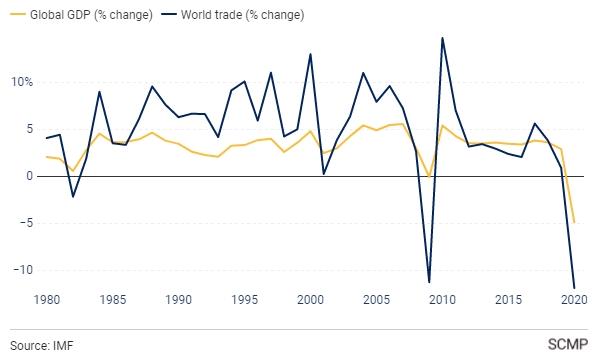 Không đoàn kết, kinh tế toàn cầu khó vượt đại dịch - Ảnh 1.