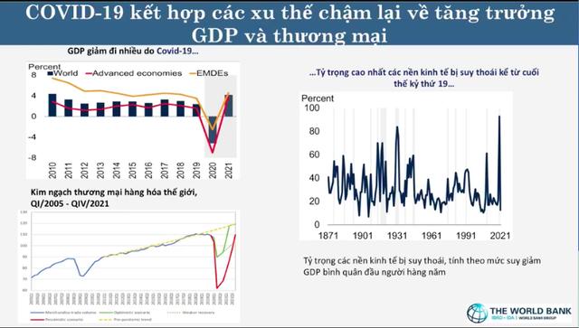 Phó Chủ tịch Ngân hàng Thế giới chia sẻ công thức làm bánh trung thu trong phục hồi kinh tế Việt Nam  - Ảnh 1.