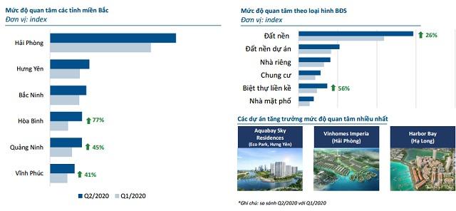 Bất động sản Bắc Ninh nóng, lưu ý gì khi đầu tư? - Ảnh 2.
