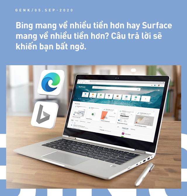 Nhìn từ Microsoft Bing, iCloud hay Google Pixel: Chuyện Apple làm bộ máy tìm kiếm cạnh tranh Google không hề ngớ ngẩn như bạn nghĩ - Ảnh 3.