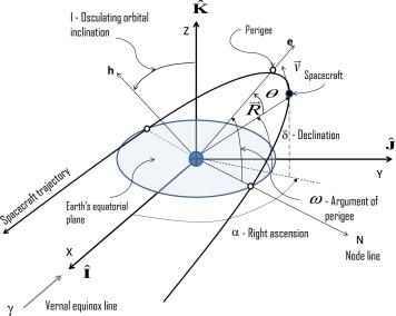 Suốt 30 năm nay, khoa học vẫn đang đi tìm lời giải cho hiện tượng tăng tốc kỳ lạ của tàu thăm dò không gian - Ảnh 3.