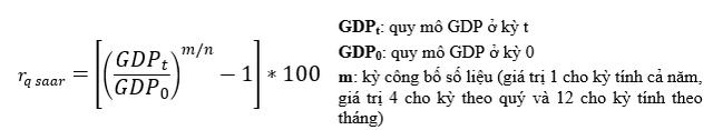 Hiểu sao cho đúng về chỉ số tăng trưởng GDP của các nước?  - Ảnh 3.