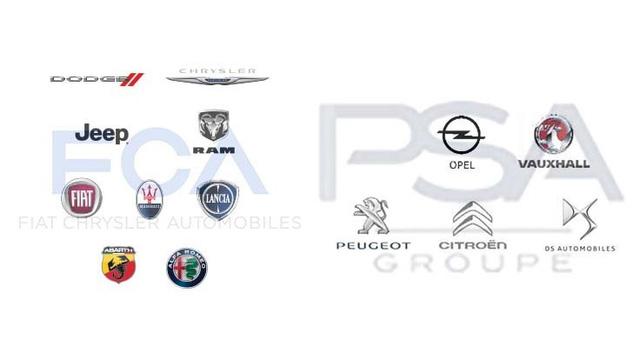 Fiat Chrysler sáp nhập với Peugeot: Khi người Pháp và người Ý bắt tay tạo ra thế lực mới ngành ô tô toàn cầu  - Ảnh 7.