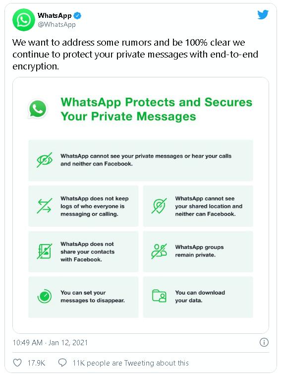Sau khi người dùng lũ lượt chuyển sang Signal và Telegram, WhatsApp vội tuyên bố rằng sẽ không chia sẻ toàn bộ dữ liệu cho Facebook - Ảnh 1.