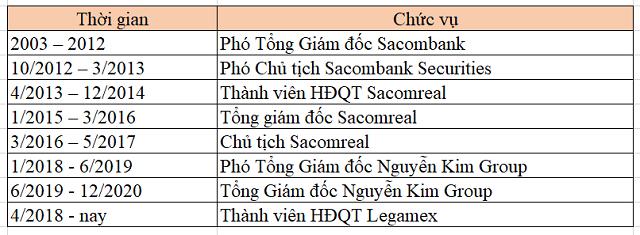 Ông Phạm Nhật Vinh thôi CEO Nguyễn Kim Group ngay trước khi bị truy nã - Ảnh 1.