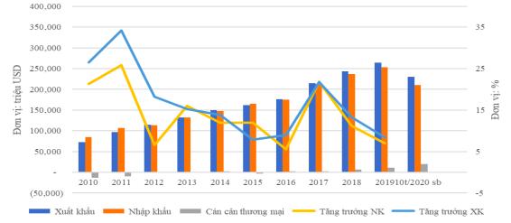 Áp lực nào cho Việt Nam khi thực thi RCEP?  - Ảnh 2.