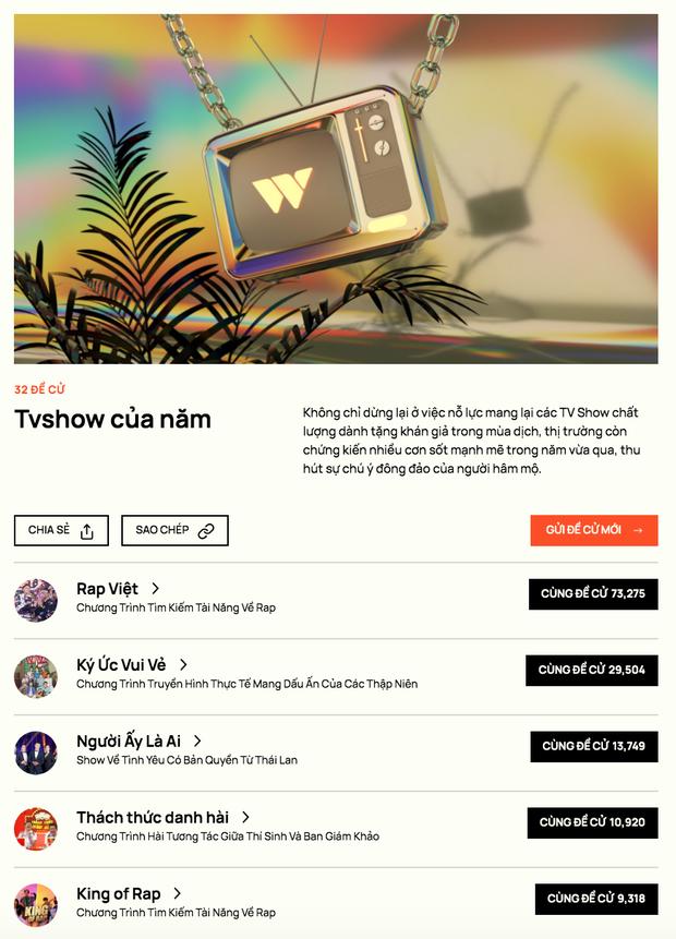 WeChoice Awards 2020: Chính thức đóng cổng độc giả đề cử! - Ảnh 13.