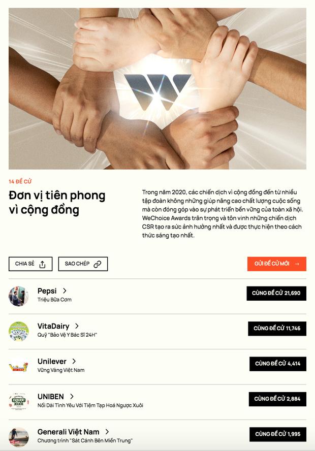 WeChoice Awards 2020: Chính thức đóng cổng độc giả đề cử! - Ảnh 16.