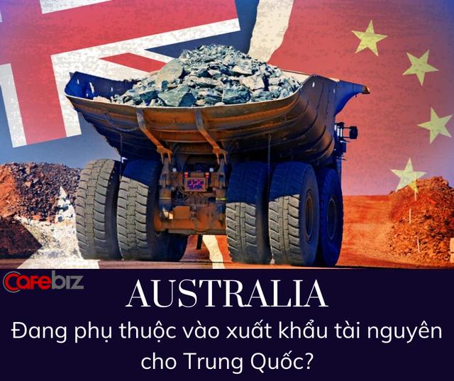 Cái giá của sự phụ thuộc vào Trung Quốc: Evergrande đang 'nhấn chìm' con tàu kinh tế Australia như thế nào? - Ảnh 1.