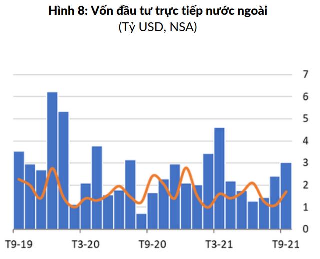 Yếu tố nào giúp tỷ giá VNĐ/USD tháng 9 tiếp tục tăng?  - Ảnh 2.