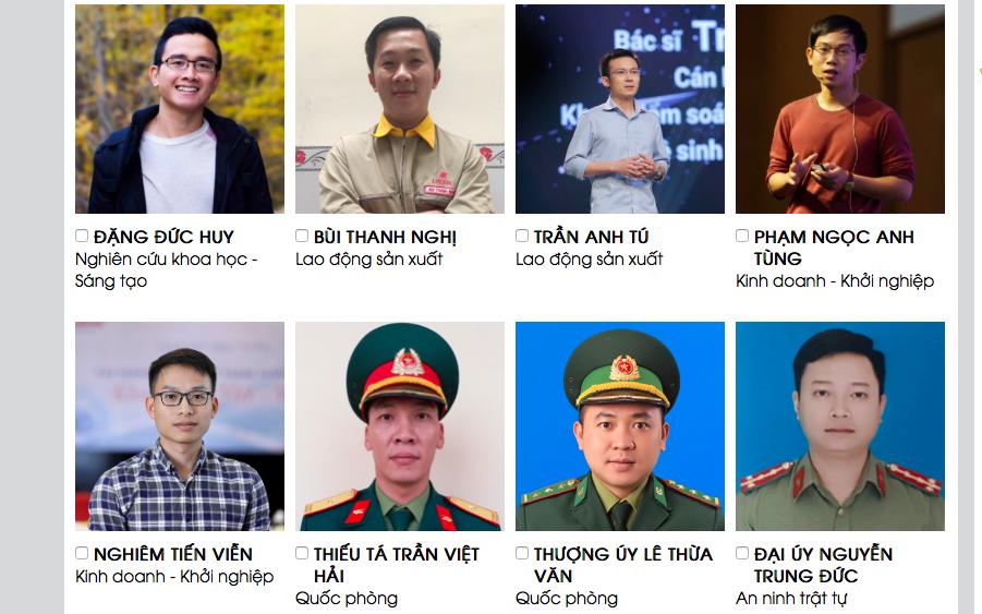 Founder GoStream và FoodMap lọt vào danh sách 20 Gương mặt trẻ Việt Nam tiêu biểu năm 2020