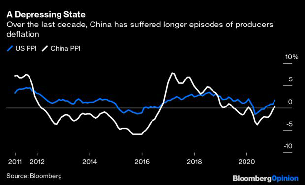 Khẩu vị lạ của nhà đầu tư Trung Quốc: Thờ ơ với Facebook, Apple, Amazon, chỉ thích rót tiền vào cổ phiếu các công ty bán... thịt lợn - Ảnh 4.