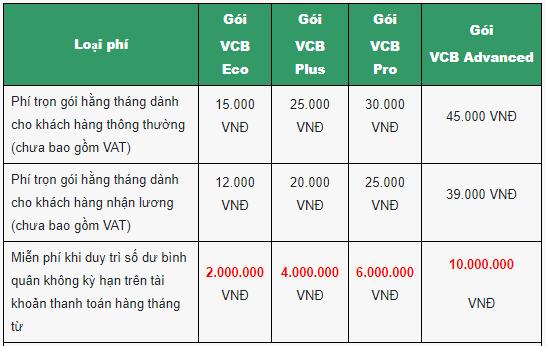 Sau 3 năm bị chê tận thu, Vietcombank triển khai chính sách miễn phí chuyển tiền cho khách hàng - Ảnh 1.