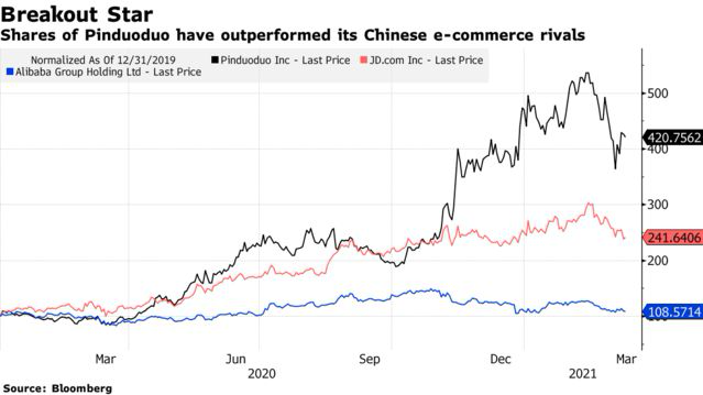Jack Ma bị hậu bối vượt mặt, sở hữu sàn thương mại điện tử có lượng người dùng lớn hơn cả Alibaba dù mới thành lập 5 năm - Ảnh 2.