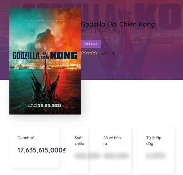Godzilla vs. Kong vượt mặt Bố Già trở thành phim có doanh thu suất chiếu sớm cao nhất năm 2021 - Ảnh 2.