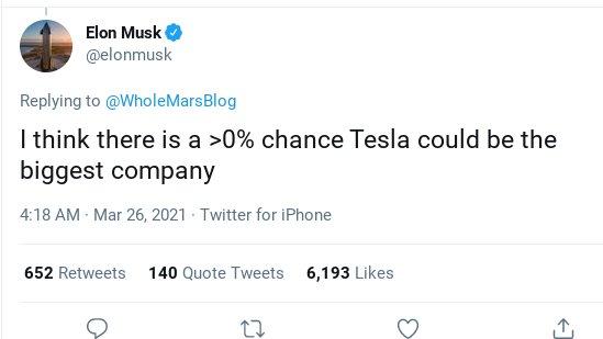 [Bài lên luôn] Elon Musk lại nổ: Tự tin rằng Tesla sẽ vượt mặt Apple trong vài tháng tới - Ảnh 1.
