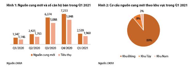 Xuất hiện căn hộ siêu đắt đỏ bậc nhất Sài Gòn, giá 16.000 USD/m2, nhưng sẽ sớm mất ngôi vương bởi căn 25.000 USD/m2? - Ảnh 1.