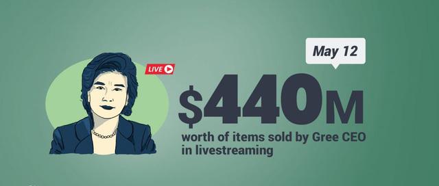 Từ nhân viên quèn trở thành CEO quyền lực, bà đầm thép vẫn không ngại live-stream bán hàng, thu về 44 triệu đôla cho công ty chỉ trong 3 tiếng  - Ảnh 1.