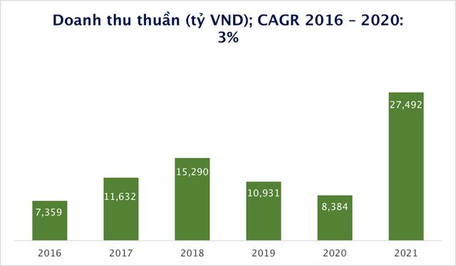 ĐHCĐ Tập đoàn Novaland: Giá trị quỹ đất hiện tại vào khoảng 45 tỷ USD, bổ sung thêm 10.000ha trong 10 năm tới, khởi động BĐS công nghiệp  - Ảnh 2.
