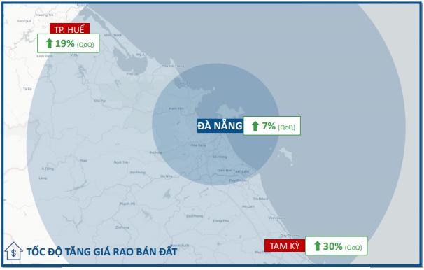 Giá đất trong bán kính 20-100km quanh Hà Nội, Đà Nẵng, Tp.HCM đã tăng bao nhiêu? - Ảnh 3.