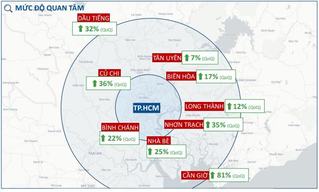 Giá đất trong bán kính 20-100km quanh Hà Nội, Đà Nẵng, Tp.HCM đã tăng bao nhiêu? - Ảnh 4.