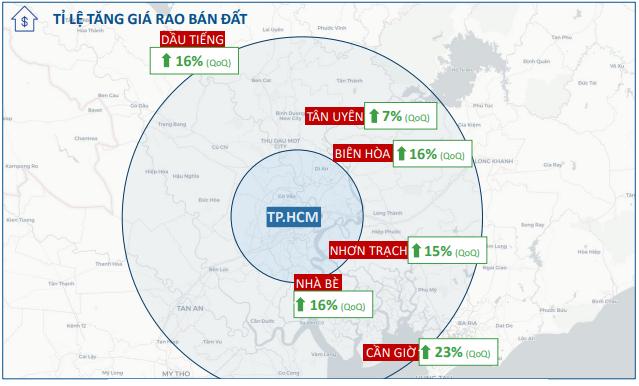 Giá đất trong bán kính 20-100km quanh Hà Nội, Đà Nẵng, Tp.HCM đã tăng bao nhiêu? - Ảnh 5.