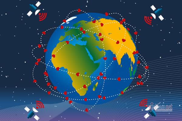 Người Việt có thể dùng Internet từ trời bằng vệ tinh của Elon Musk - Ảnh 1.