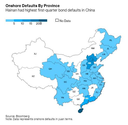 Các doanh nghiệp Trung Quốc vô địch vỡ nợ vì bong bóng bất động sản sau đại dịch Covid-19 - Ảnh 2.