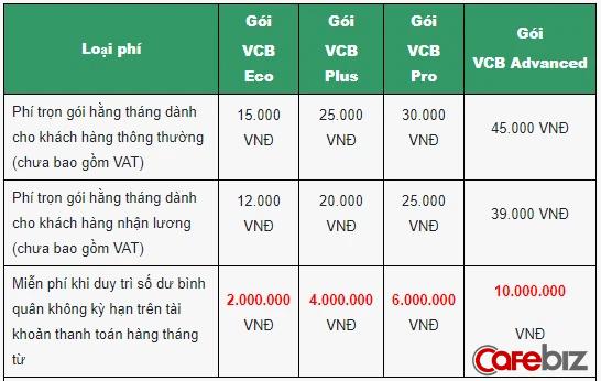 [Góc đổi mới] Sau nhiều năm, Agribank đã chính thức miễn phí chuyển tiền cho khách hàng - Ảnh 2.