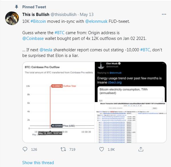 """Hơn 19.000 Bitcoin âm thầm được bán trước khi bị Elon Musk """"dìm giá"""" - Ảnh 2."""