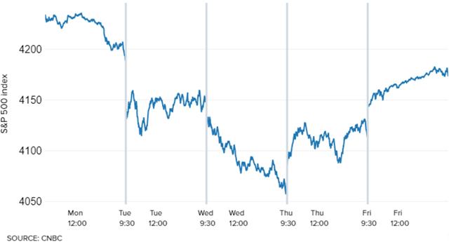 Credit Suisse: Chứng khoán toàn cầu có thể sắp 'điều chỉnh sâu' - Ảnh 1.