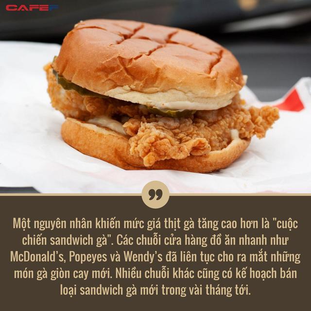 Mỹ: Thịt gà rơi vào tình trạng thiếu hụt và giá tăng cao chưa từng thấy, các chuỗi đồ ăn nhanh không kịp đáp ứng nhu cầu  - Ảnh 2.