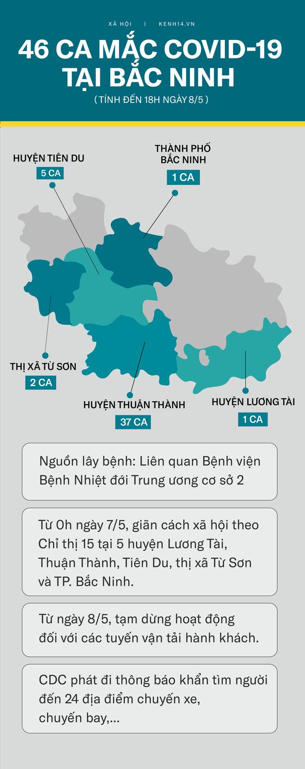Hà Nội khẩn cấp khuyến cáo sau khi ghi nhận 4 học sinh dương tính liên quan ổ dịch Bắc Ninh - Ảnh 2.