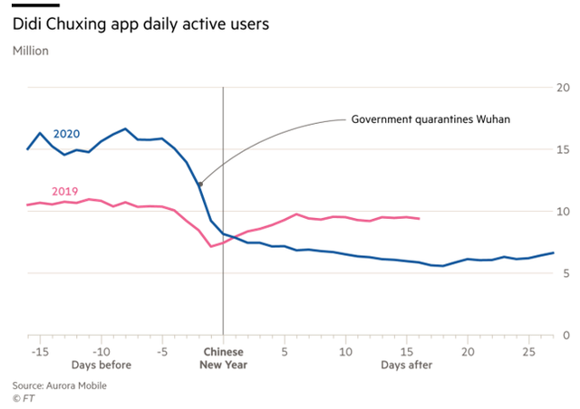 Didi Chuxing tiến hành IPO: Sự đe dọa cho Grab và Uber  - Ảnh 2.