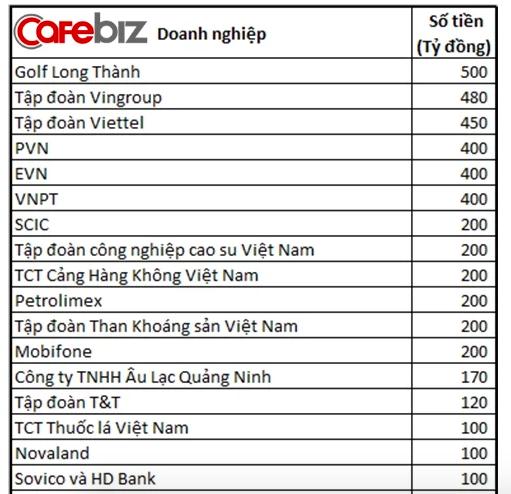 """Đại gia đứng sau """"quán quân"""" ủng hộ 500 tỷ vào quỹ Vaccine chống Covid-19: Doanh nhân thế hệ đầu của Việt Nam, từng phải xây hầm chứa vàng vì quá nhiều tiền - Ảnh 1."""