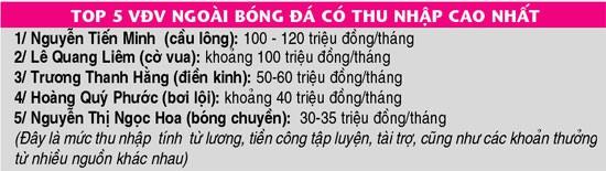 """Nguyễn Tiến Minh – """"người không tuổi"""" thi Olympic Tokyo khi sắp chạm ngưỡng 40: Con nhà giàu vượt khó, chỉ uống nước lọc, bán đồ thể thao nhưng khách đòi """"dạy chơi cầu lông giỏi""""   - Ảnh 3."""
