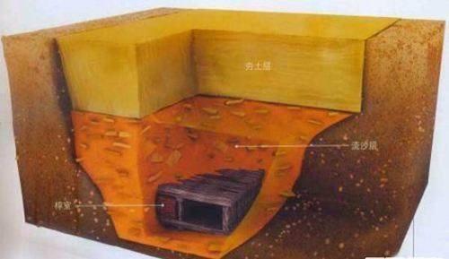 6 cạm bẫy đáng sợ bảo vệ lăng mộ Tần Thủy Hoàng ngàn năm qua, sông Thủy ngân vẫn chưa phải thứ kinh hoàng nhất - Ảnh 3.