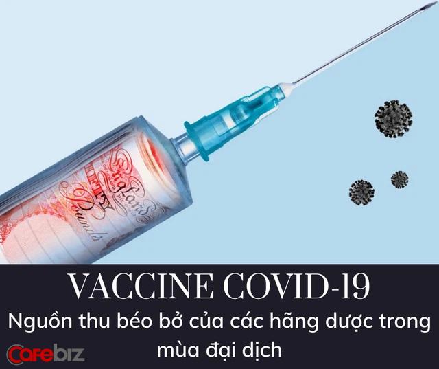 Vaccine Covid-19 - Cú đổi đời ngoạn mục của các hãng dược: Giá cổ phiếu Moderna tăng không điểm dừng, Pfizer đã giàu nay còn giàu hơn - Ảnh 1.
